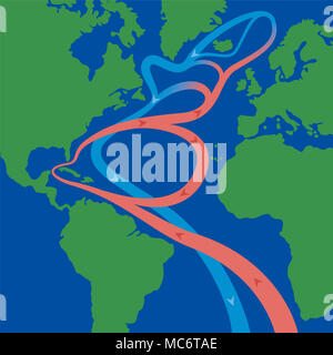 Gulf stream and North atlantic current that cause weather phenomena like hurricanes and is influential on the worlds climate.