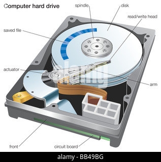 Cross-section of a computer hard drive.