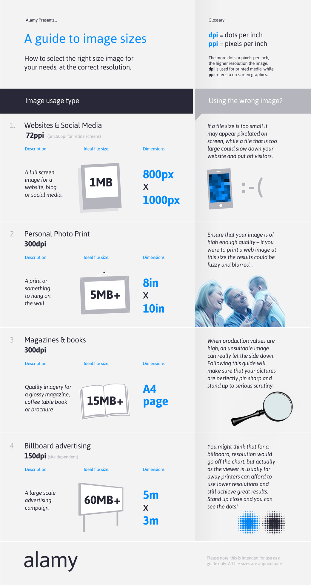 Infographic: File sizes